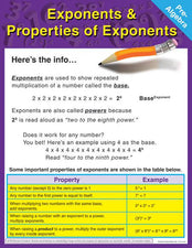Pre-Algebra Exponents & Properties of Exponents Chart
