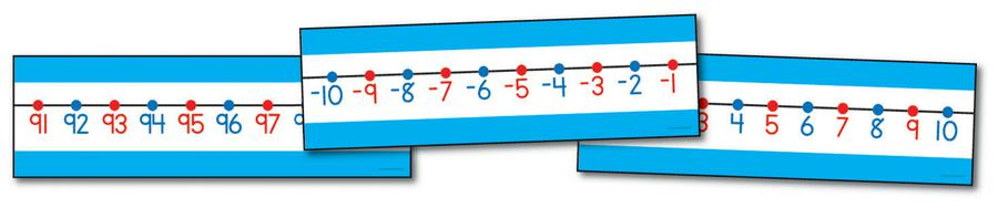 Classroom Number Line, -20 to +100