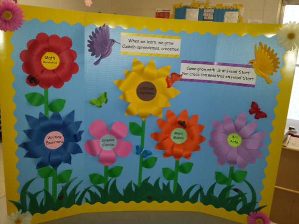 Science Charts For Classroom Decoration ~ Quot when we learn grow classroom decoration supplyme