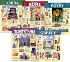 Ancient Civilization Chart Pack