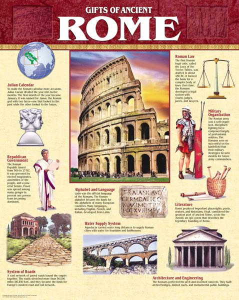 Ancient Rome Chart | CTP5559 – SupplyMe
