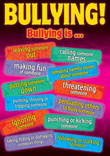 Bullying in a Cyber World Poster Set, Gr 5-8