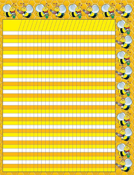 Bees Chart