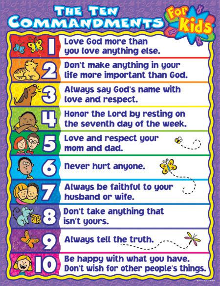 letters for wall the ten commandments for cd 6359 supplyme 16324