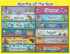 Kid-drawn Months of the Year Chart