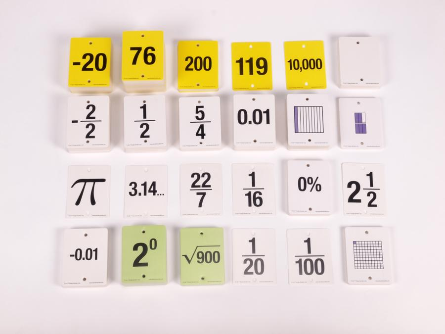 F.U.N.™ Empty Number Line, Cards Only, Grades 6-8