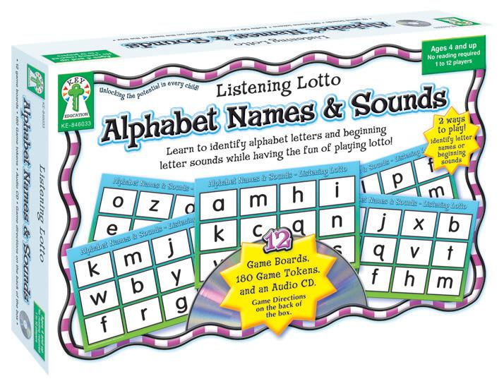 Alphabet Names & Sounds
