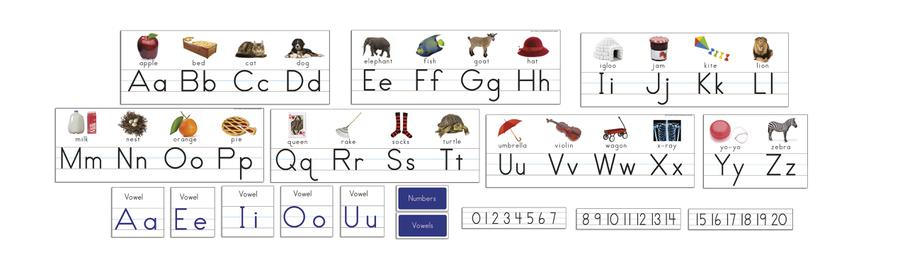 Printing Alphabet, Alphabet And Number Set
