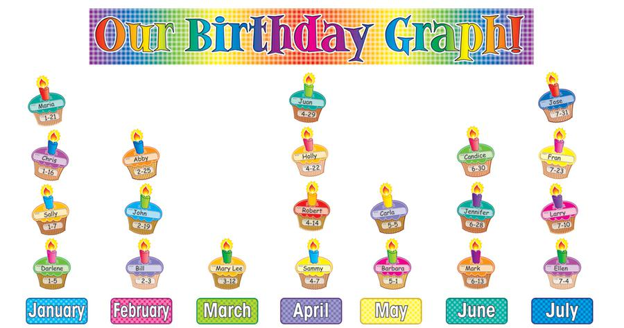 Bulletin Board Set Our Birthday Graph 32 Cupcakes Write On Wipe Off