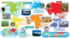 World Continents Bulletin Board Set