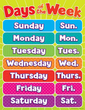 Days Of The Week Chart Gr Pk-5