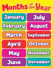 Months Of The Year Chart Gr Pk-5