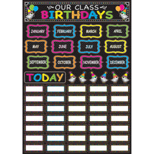Chalk Birthday Mini Magnetic Set