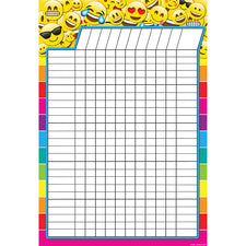 Emoji Incentive Smart Poly™ Chart
