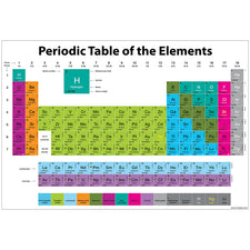 Periodic Table of the Elements Smart Poly™ Chart