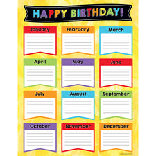 Celebrate Learning Birthday Chart