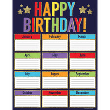 Sparkle and Shine Glitter Birthday Chart