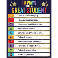 Sparkle and Shine Glitter 10 Ways to Be a Great Student Chart