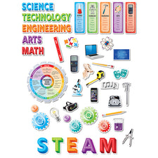 STEM / STEAM Bulletin Board Set