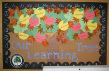 Our Learning Tree Bulletin Board Idea