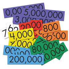 Sensational Math™ 7-Value Whole Numbers Place Value Cards Set