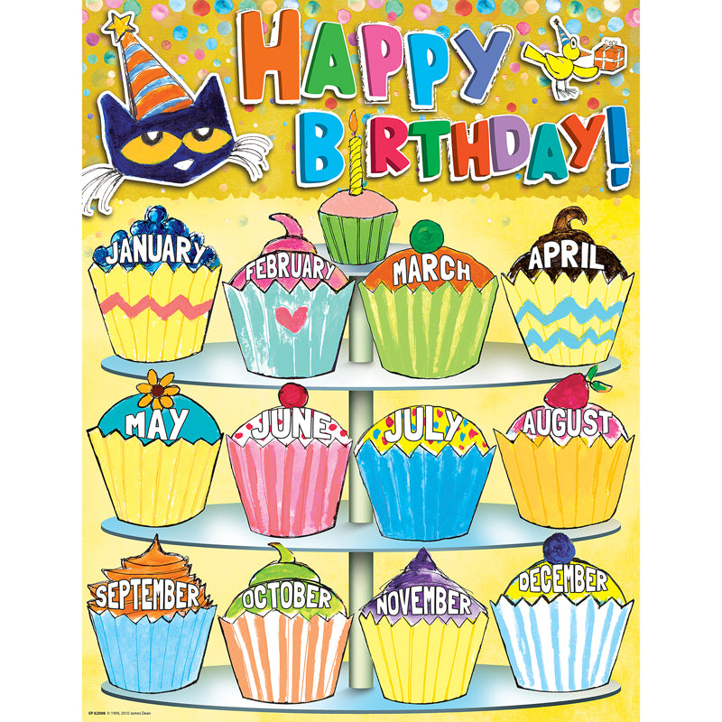 Pete the Cat Happy Birthday Chart