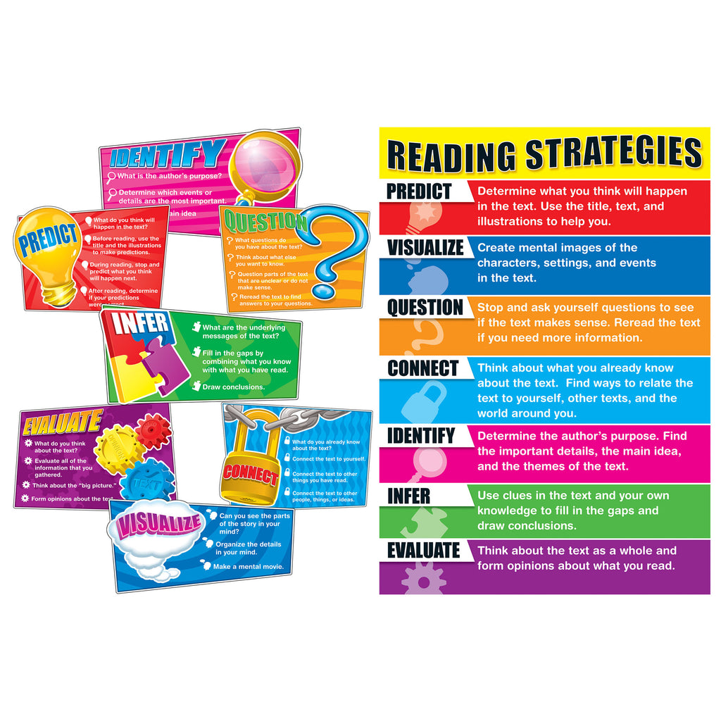 Carson Dellosa Reading Strategies Bulletin Board Set