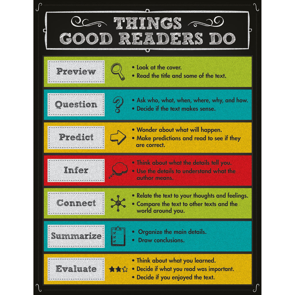 Carson Dellosa Things Good Readers Do Chart