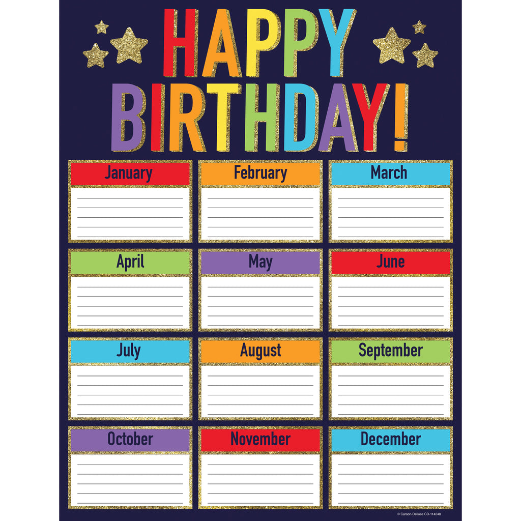 Carson Dellosa Sparkle and Shine Glitter Birthday Chart