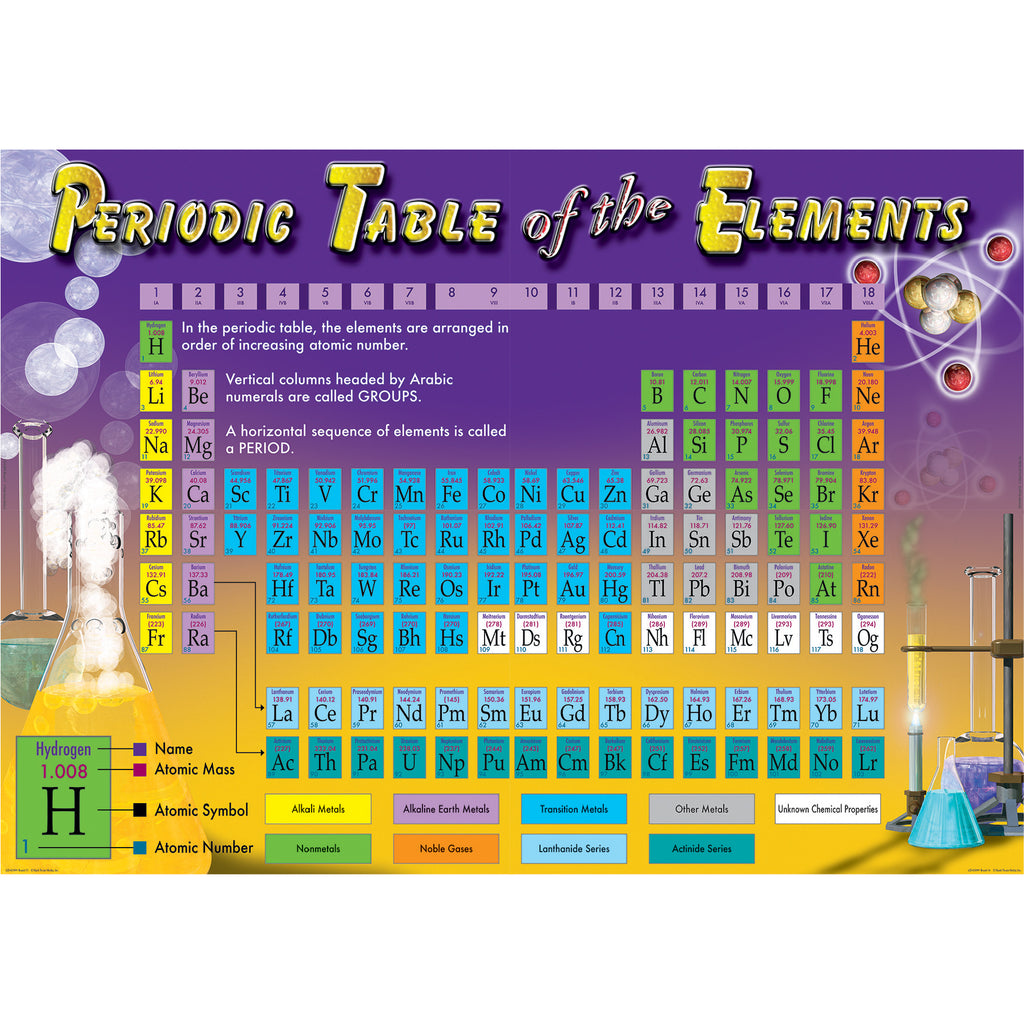 Carson Dellosa Periodic Table of the Elements Bulletin Board Set