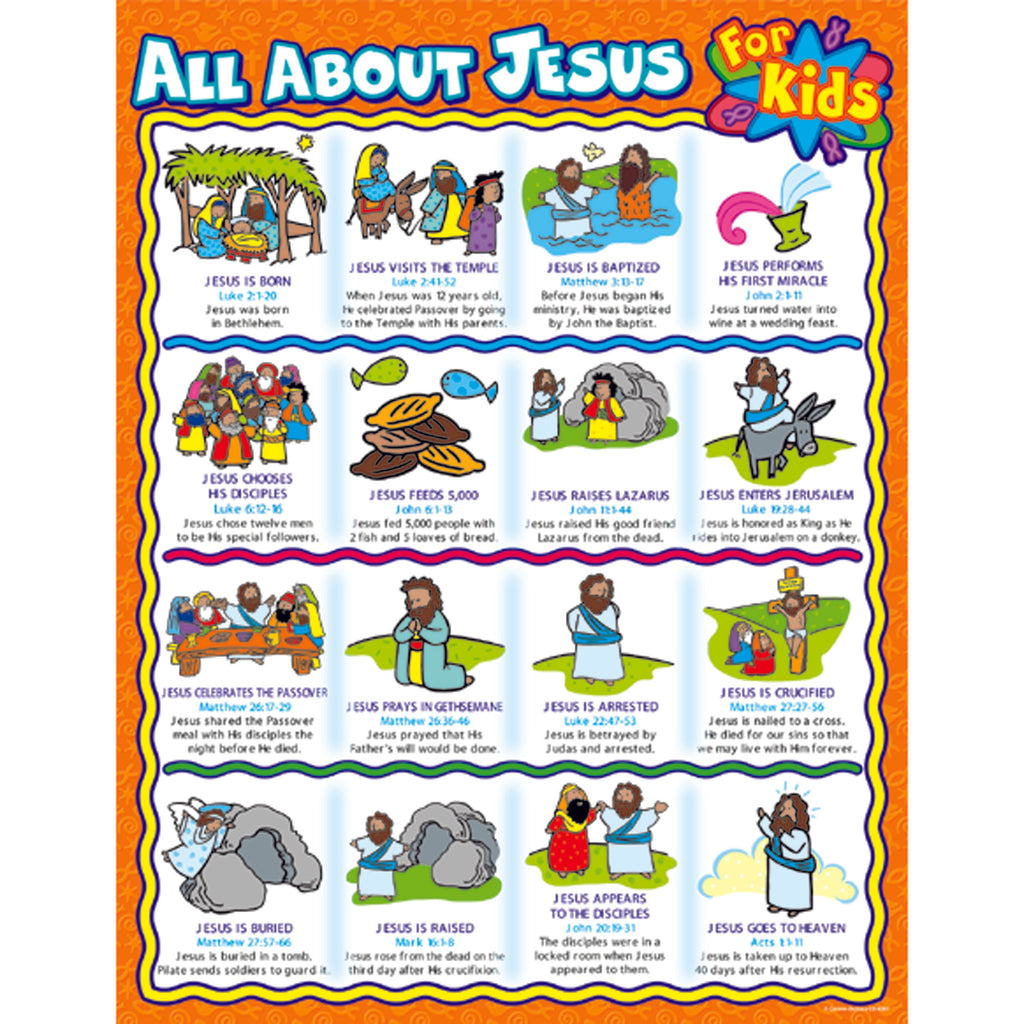 Carson Dellosa All about Jesus for Kids Chart