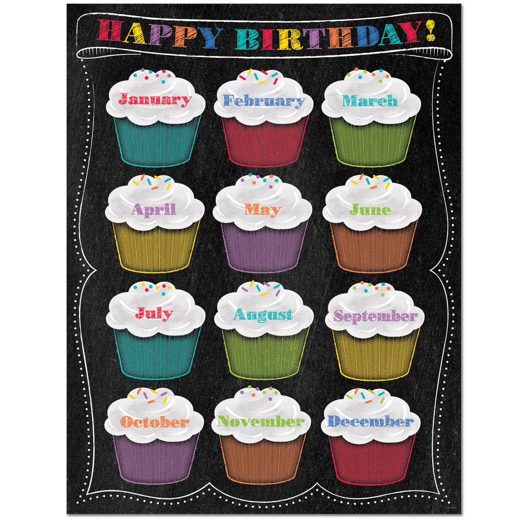 Creative Teaching Press Chalk It Up! Happy Birthday Chart