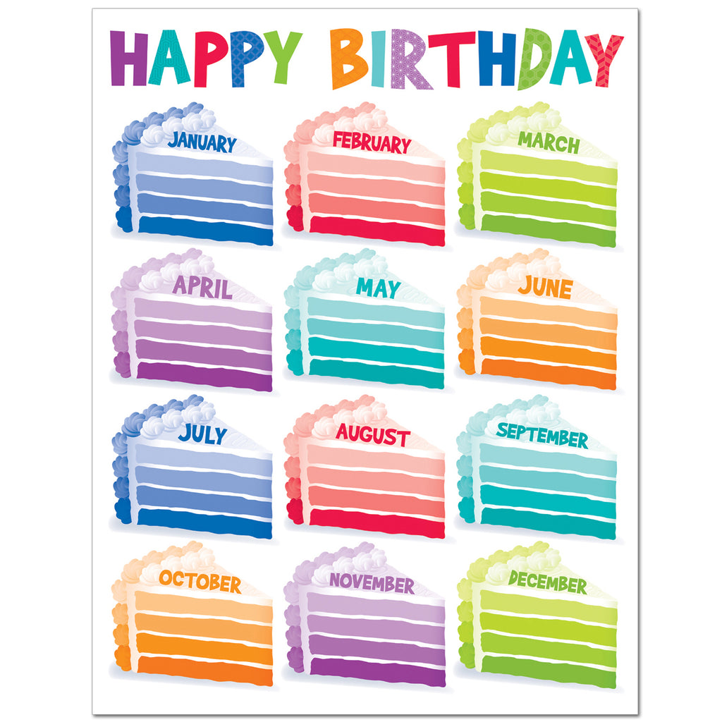 Creative Teaching Press Painted Palette Happy Birthday Chart