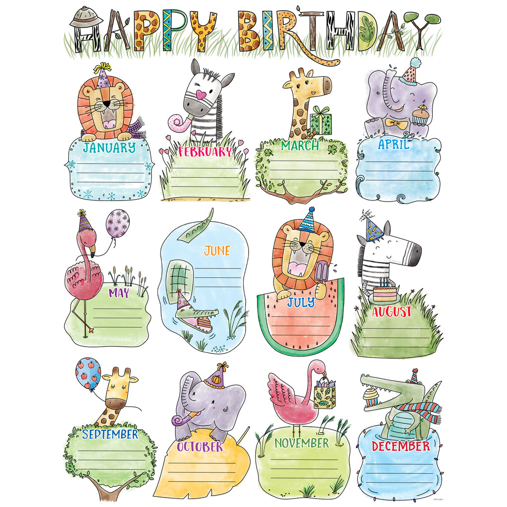 Creative Teaching Press Safari Friends Happy Birthday Chart
