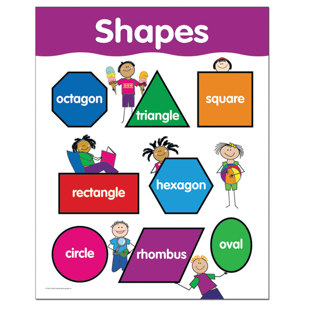 Creative Teaching Press Shapes Small Chart