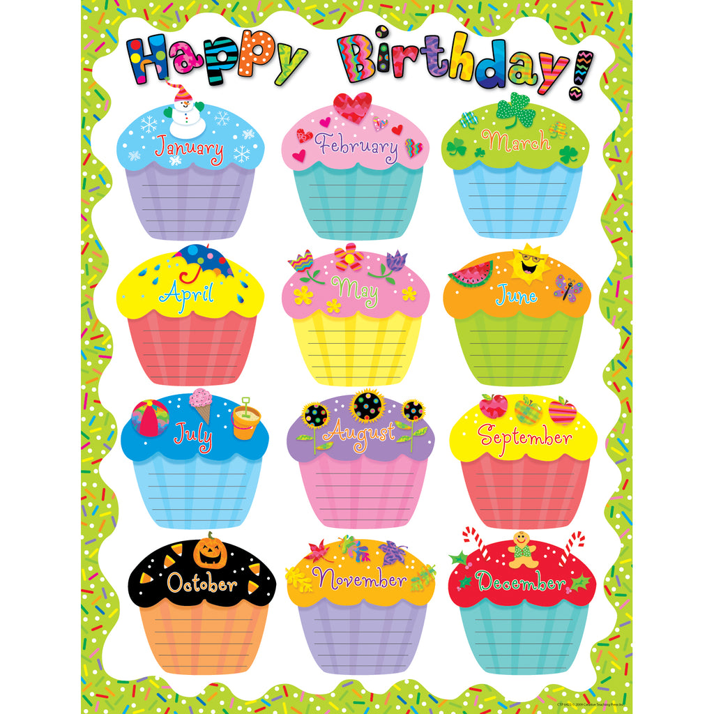 Creative Teaching Press Happy Birthday Chart