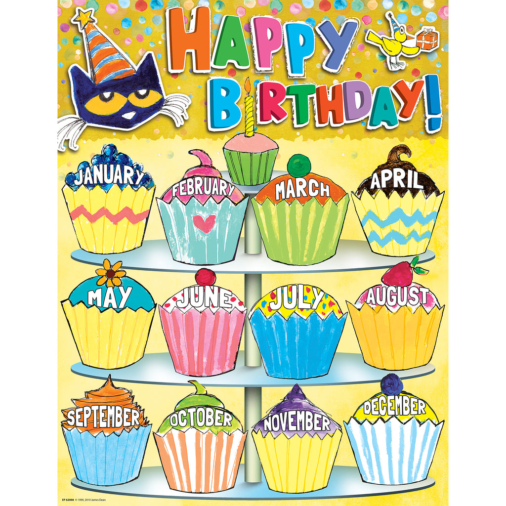 Teacher Created Resources Pete the Cat Happy Birthday Chart