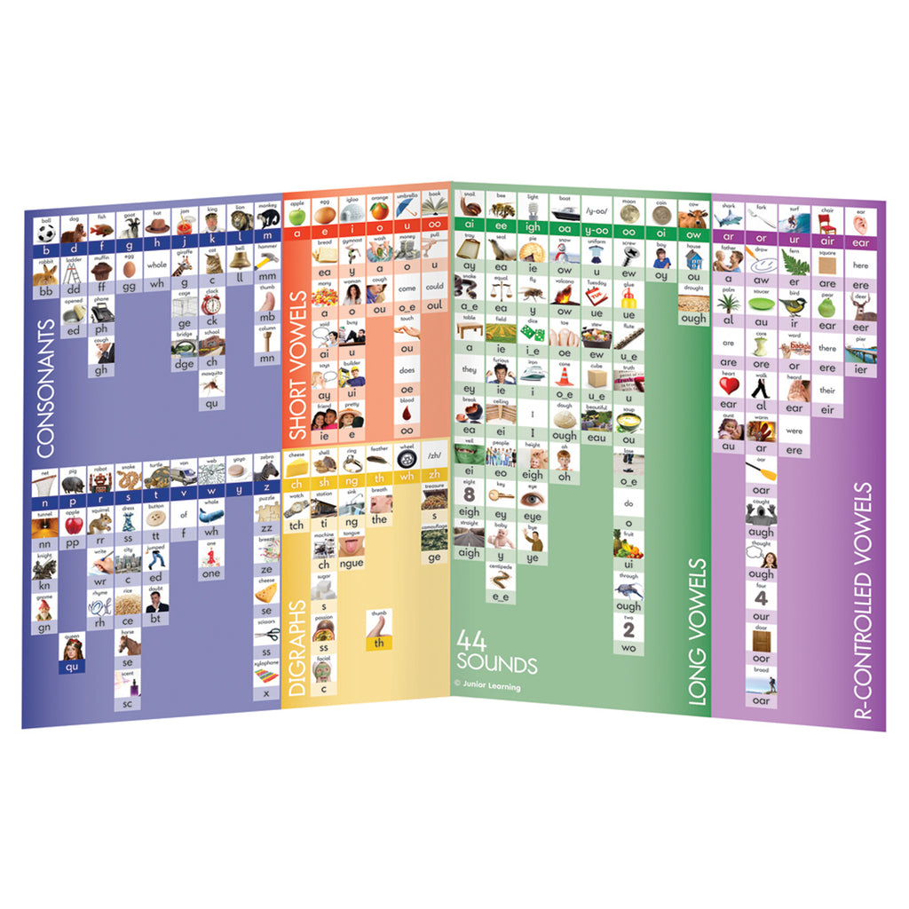 Junior Learning 44 Sounds Board
