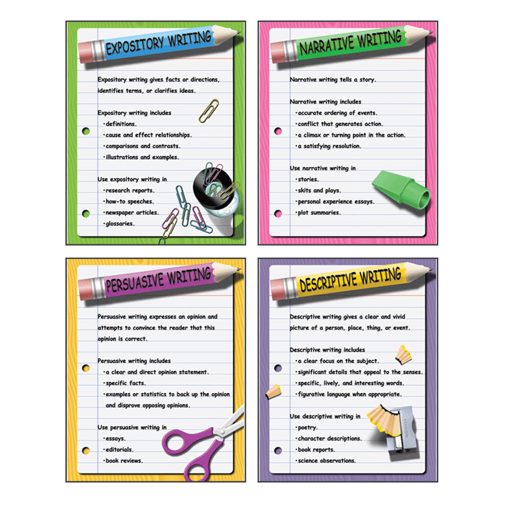 McDonald Publishing 4 Types Of Writing Poster Set
