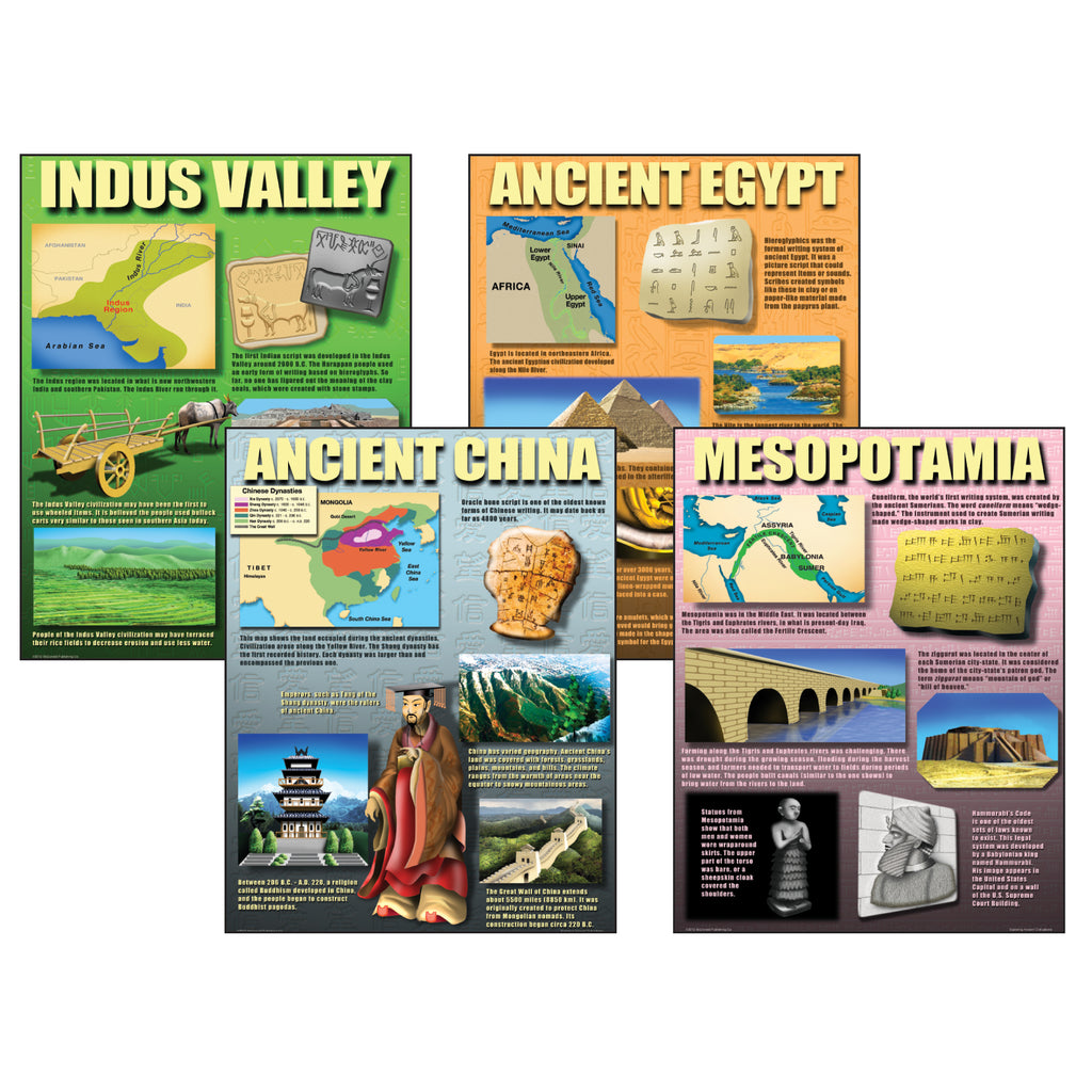 McDonald Publishing Exploring Ancient Civilizations Poster Set