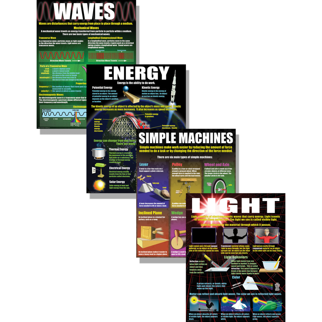 McDonald Publishing Physical Science Basics Poster Set