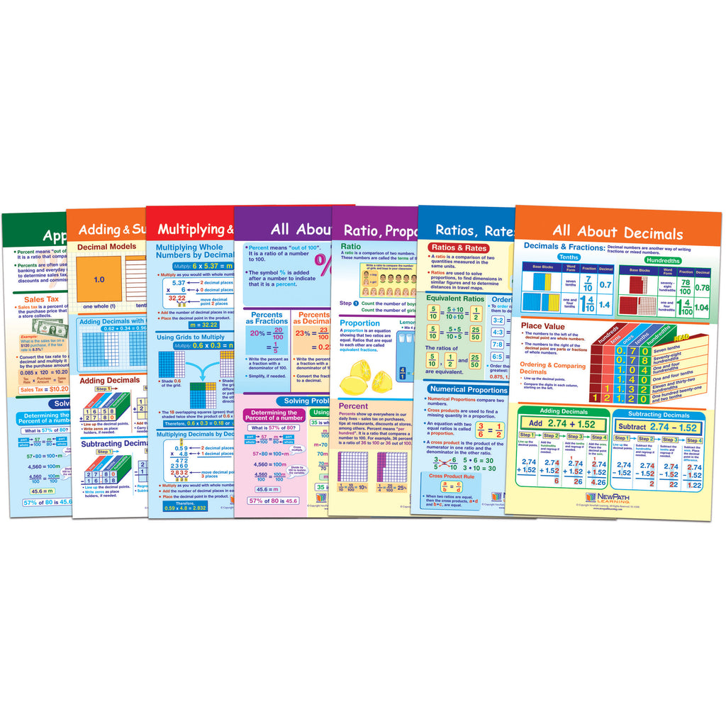 New Path Learning Ratios, Decimals & Percents Bulletin Board Set, 7 Laminated Charts