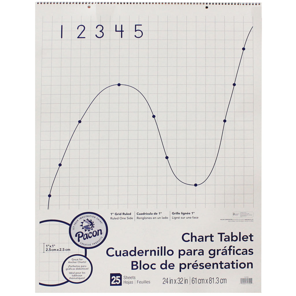 Pacon Grid Rule Chart Tablet