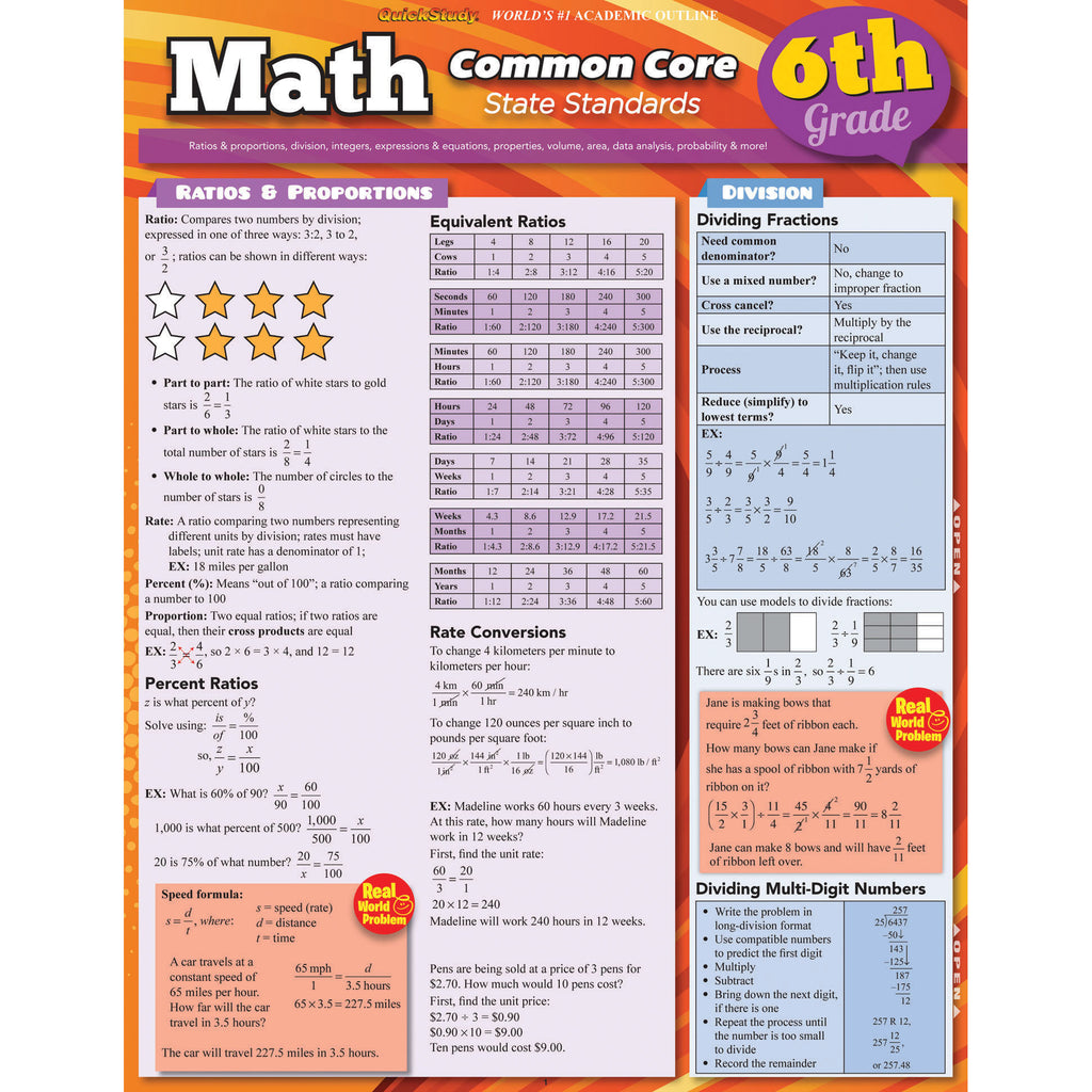 BarCharts Publishing Math Common Core 6th Grade Laminated Study Guide