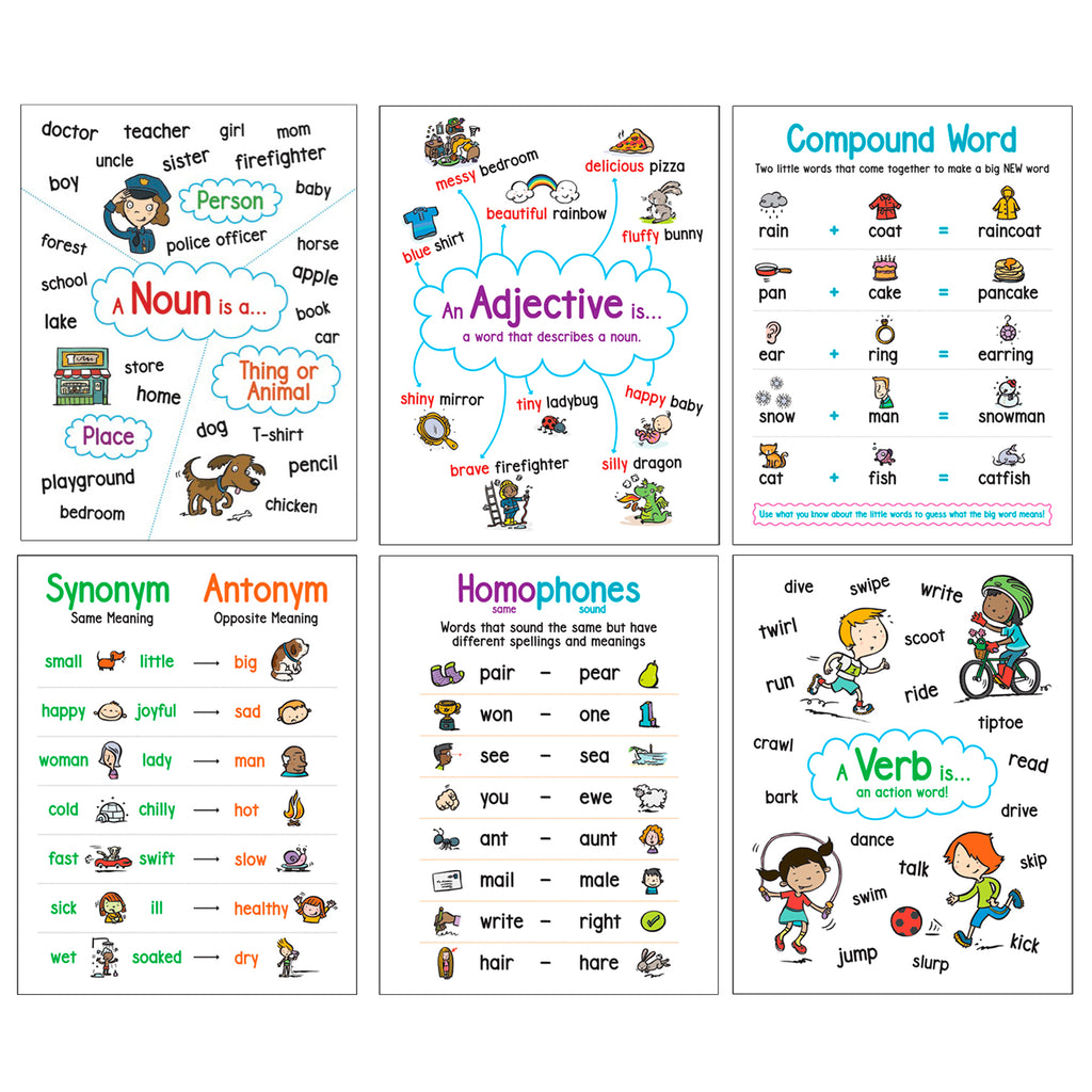 Scholastic Anchor Chart: Language Arts (6-Chart Set)