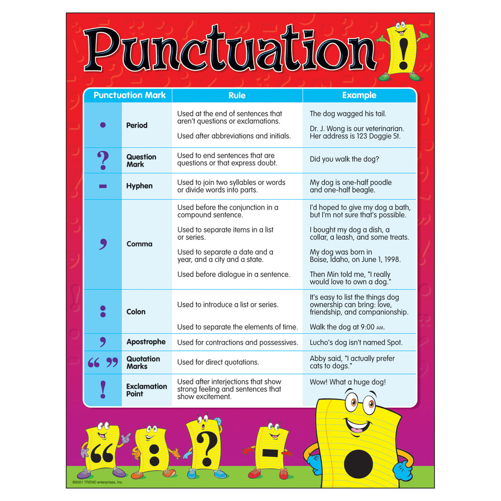 Trend Enterprises Punctuation Learning Chart