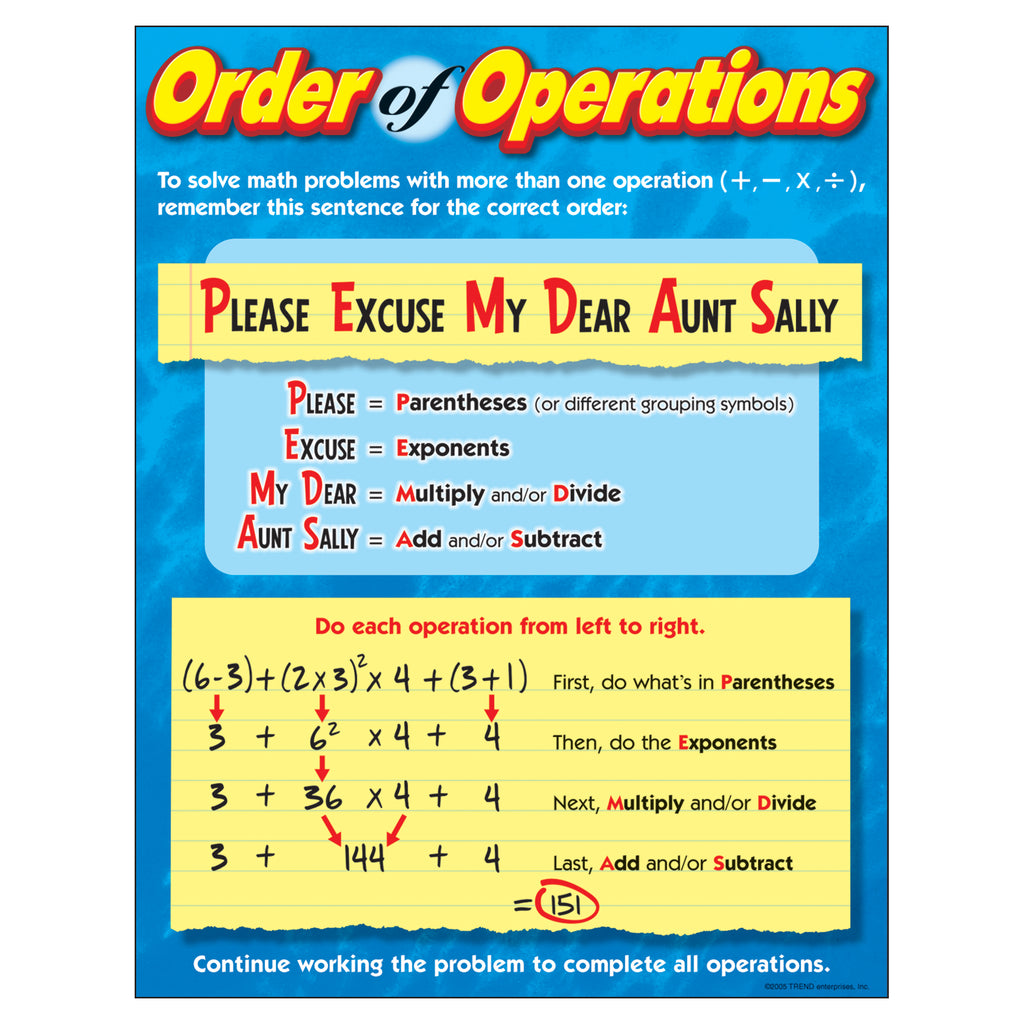 Trend Enterprises Order of Operations Learning Chart