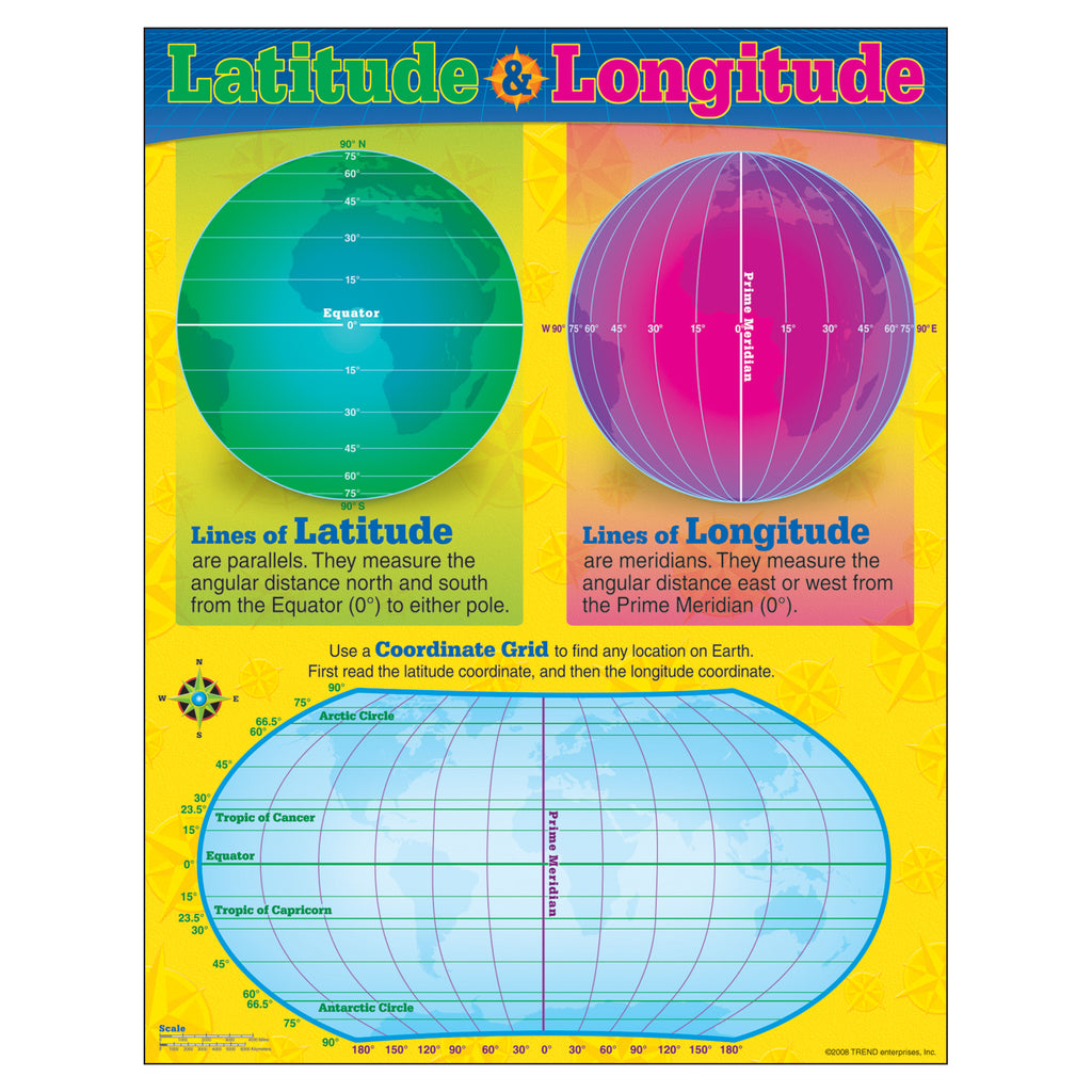 Trend Enterprises Latitude and Longitude Learning Chart