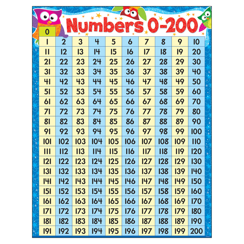 Trend Enterprises Numbers 0-200 Owl-Stars!® Learning Chart