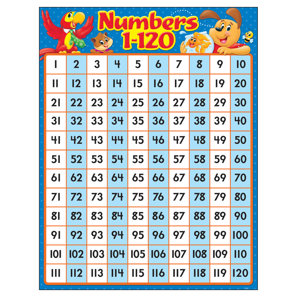 Trend Enterprises Numbers 1-120 Playtime Pals™ Learning Chart